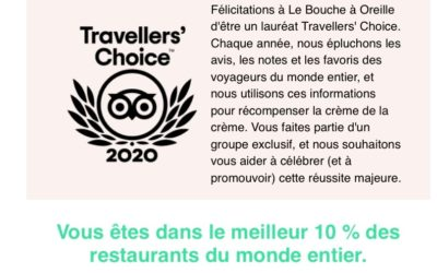 Traveller's choice 2020